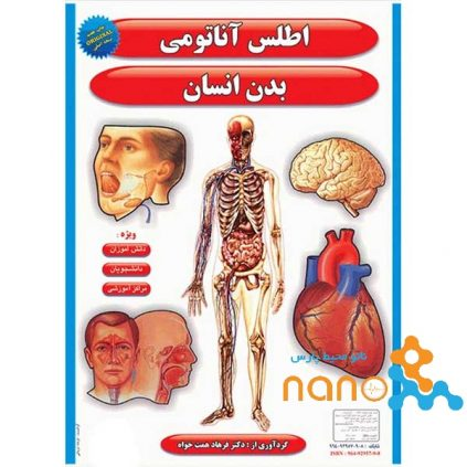 پوستر اطلس آناتومی بدن انسان